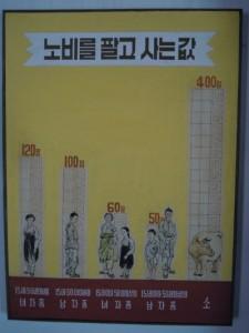 kuzey-kore-gezisi-ekim-2011-19